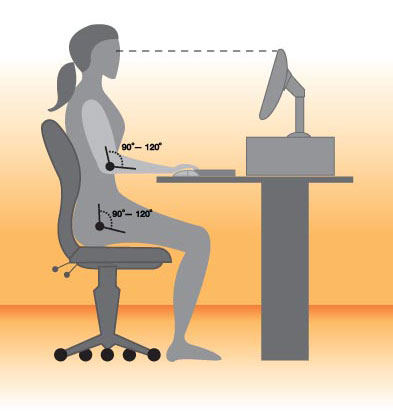 How To Sit Properly