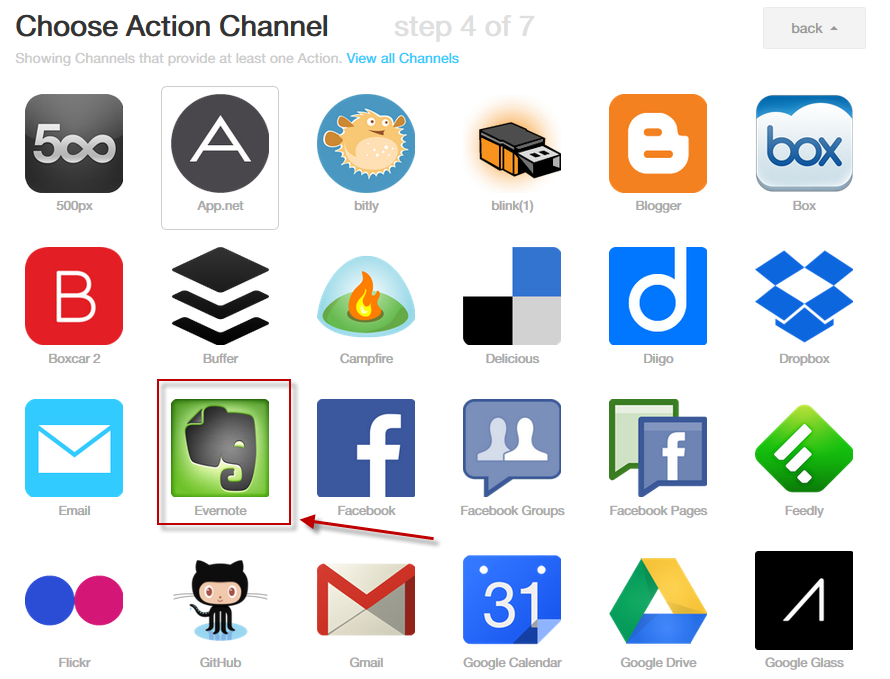 evernote automation with ifttt